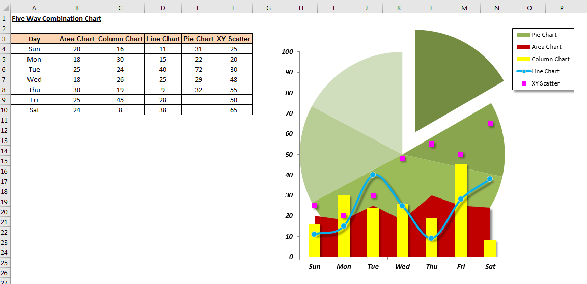 Excel Combo Chart